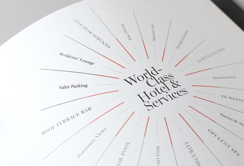 Wordsearch Property Branding and Marketing 5