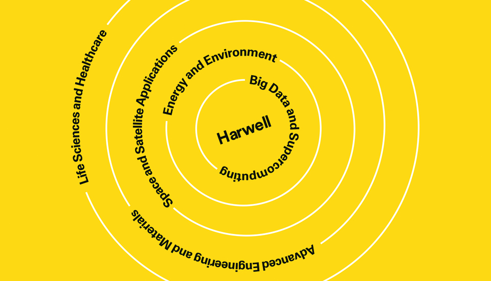 commercial branding for harwell campus - illustration