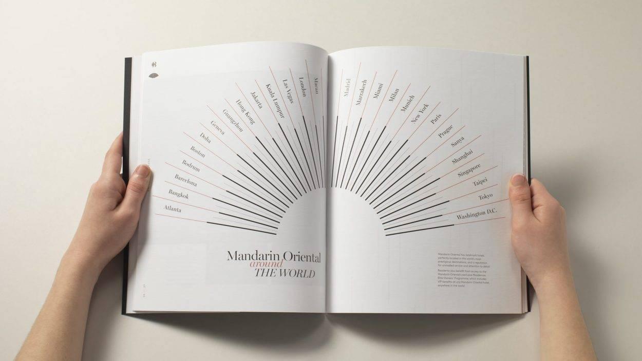 property marketing for mandarin oriental london - brochure 1